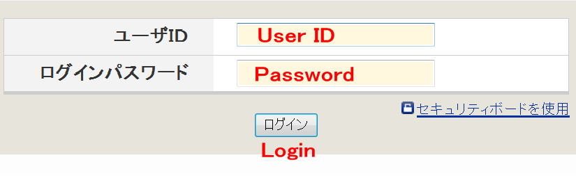 Login Rakuten Bank English support